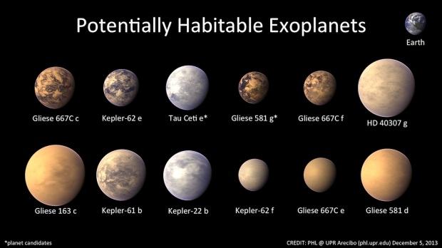 HabitableWorlds03_phl_1920