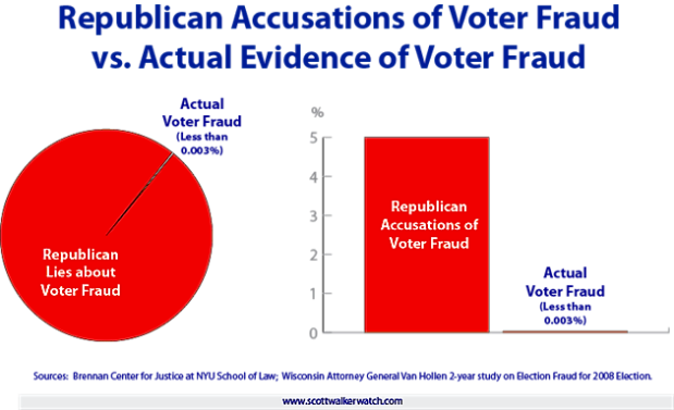 voter-fraud1