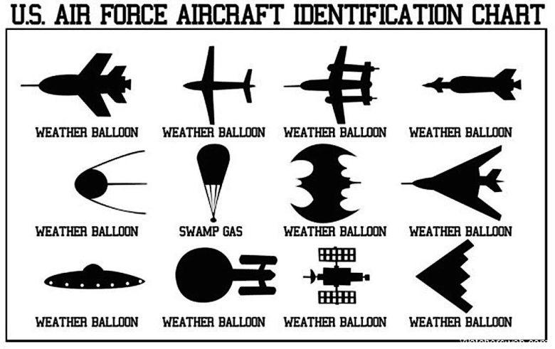 US Aircraft Identification Chart (2)