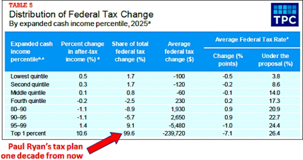 blog_republican_tax_plan_one_decade