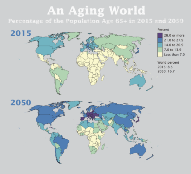 aging-world